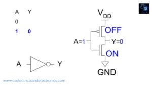 What Is CMOS, Applications, Characteristics, Working, Circuit Diagram, CMOS inverter