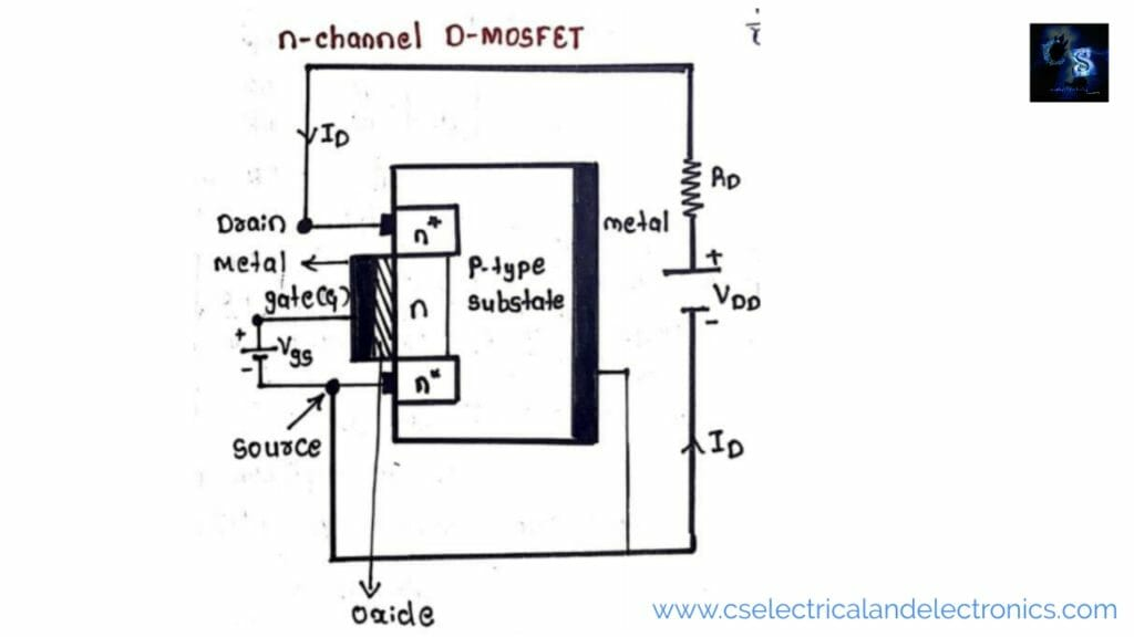 n channel depletion mosfet