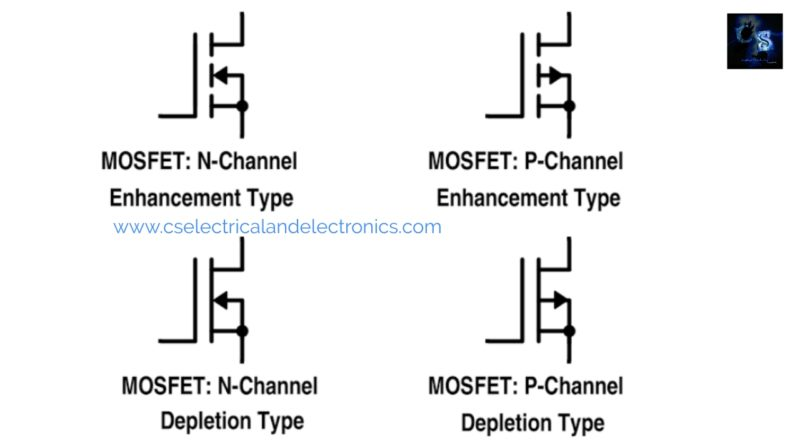 Different types of MOSFET