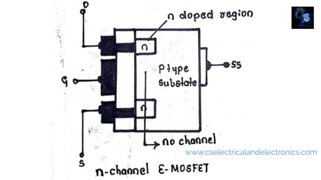 n-Channel Enhancement-MOSFET