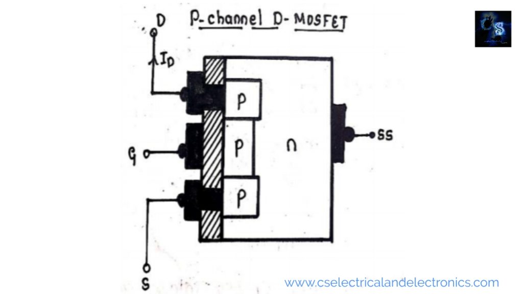 p channel depletion mosfet