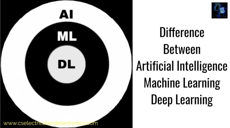 Difference Between Machine Learning, Artificial Intelligence, And Deep Learning