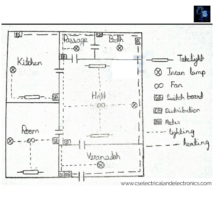 Wiring diagram of house