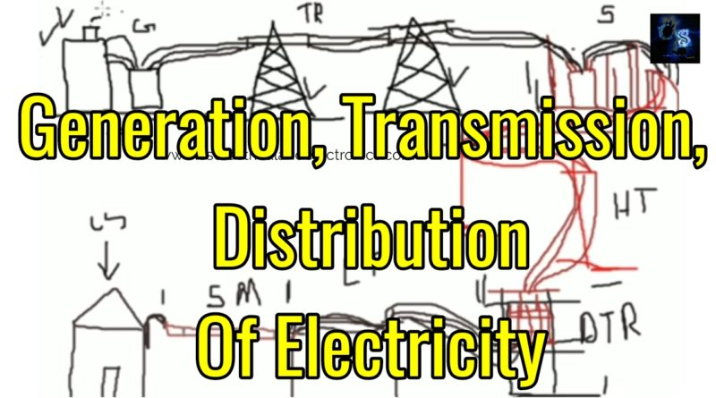 Generation transmission distribution of electricity