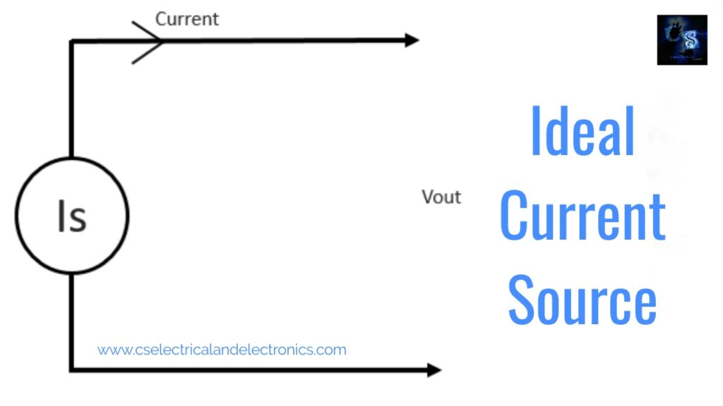 Ideal Current Source