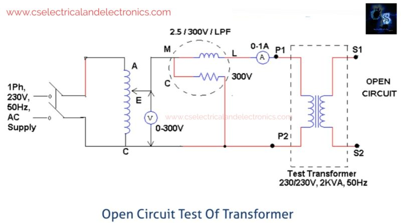 open and short circuit test on transformer