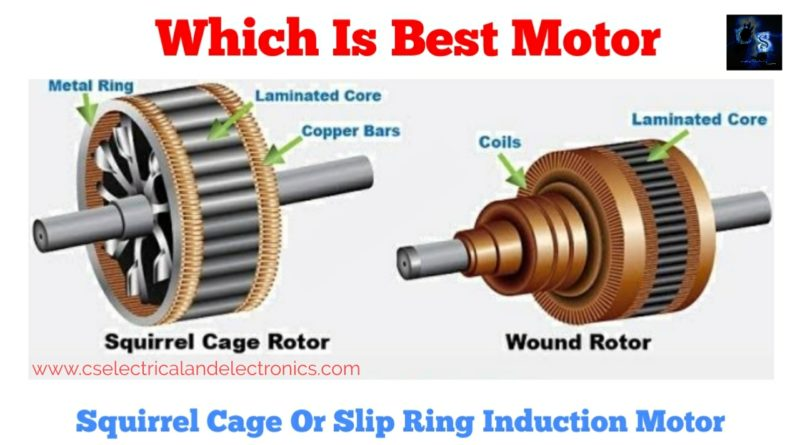 What is induction motor