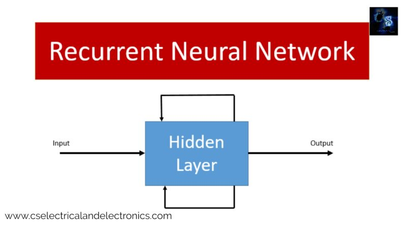 Recurrent Neural Network.