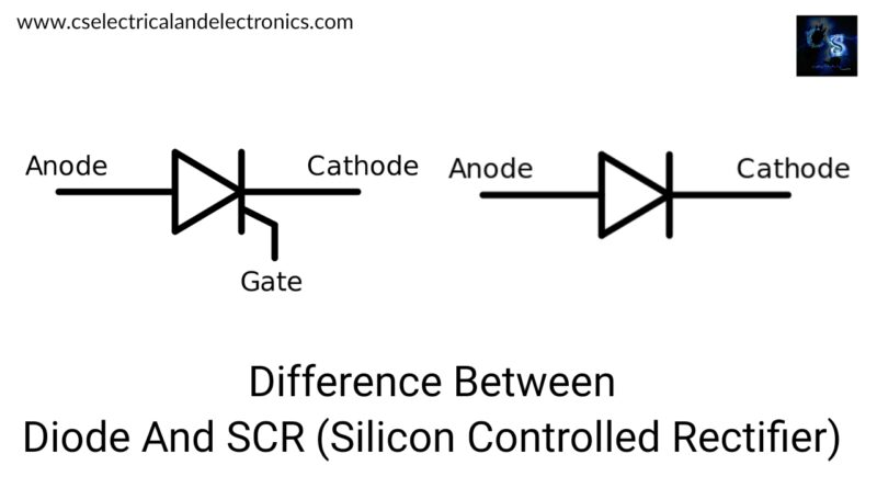 Difference BetweenDiode And SCR