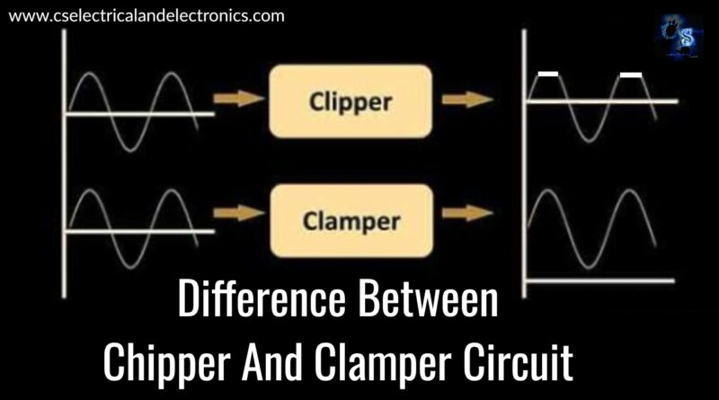Difference between clipper and clamper circuit