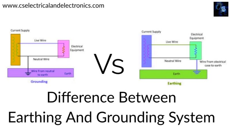 Difference BetweenEarthing And Grounding System